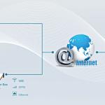 Trannergy Monitoring Portal