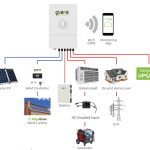 Hybrid-Inverter-Diagram-