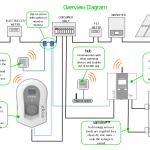 eddi-overview-diagram-e1595340403208